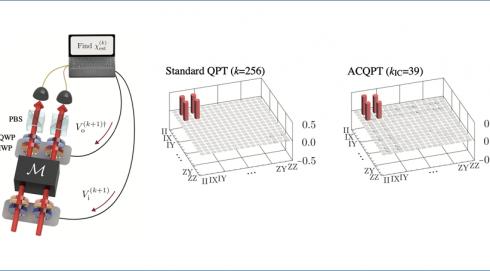 [김윤호 교수 연구실] 적응형 압축 센싱을 이용해서 효율적으로 양자 …